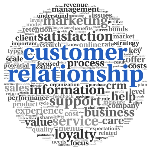 another word for customer service skills